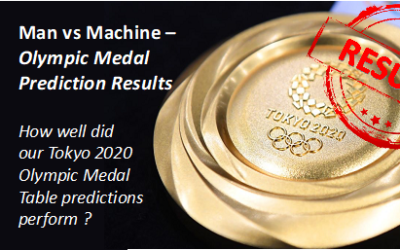 Stunning results from our data-driven Olympic medal table predictions